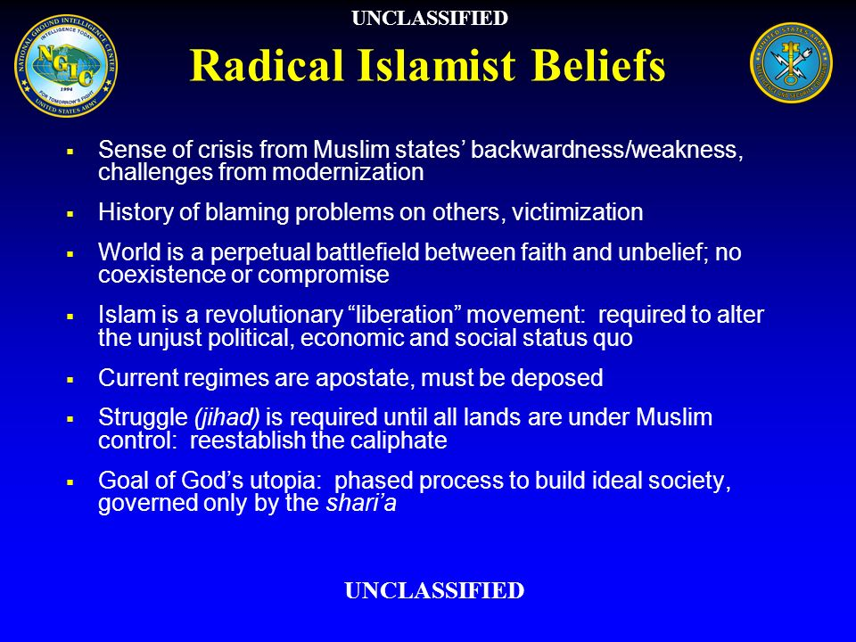 Radical Islamist Beliefs