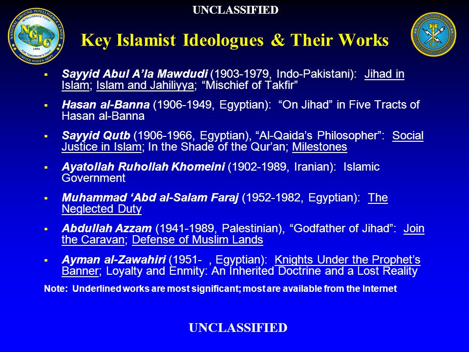 Key Islamist Ideologues & Their Works