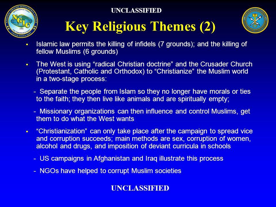Key Religious Themes (2)