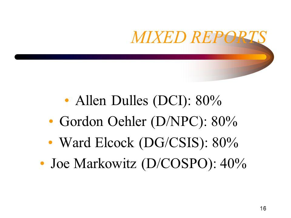 MIXED REPORTS Allen Dulles (DCI): 80% Gordon Oehler (D/NPC): 80%