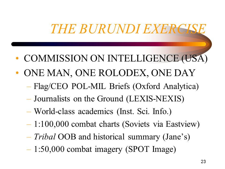 THE BURUNDI EXERCISE COMMISSION ON INTELLIGENCE (USA)