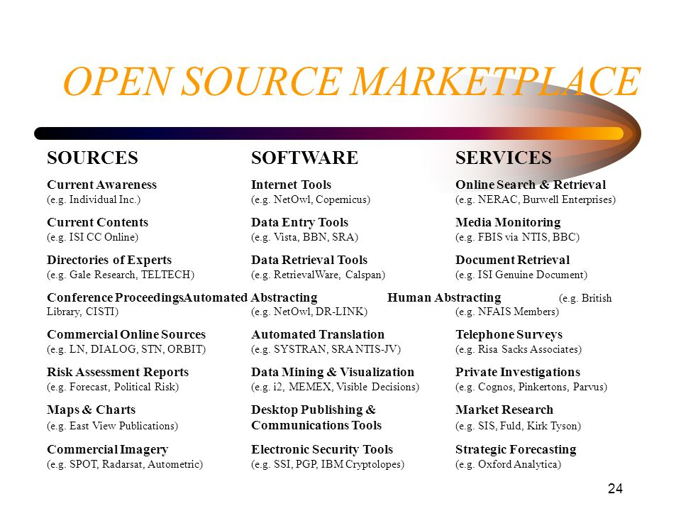 OPEN SOURCE MARKETPLACE