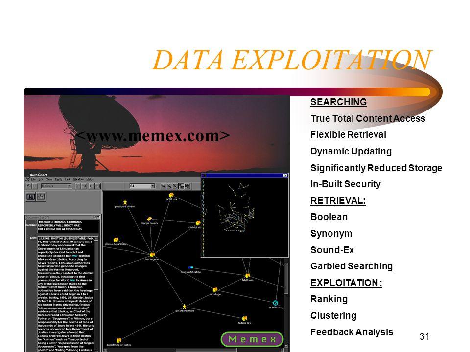 DATA EXPLOITATION <www.memex.com> SEARCHING