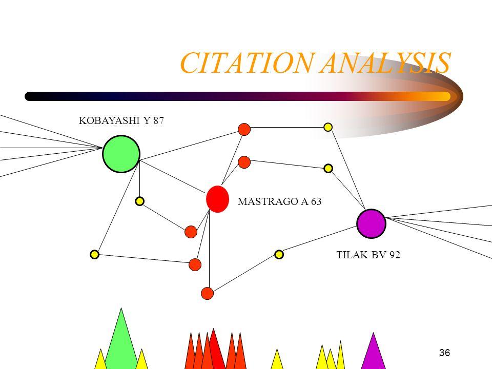 CITATION ANALYSIS KOBAYASHI Y 87 MASTRAGO A 63 TILAK BV 92
