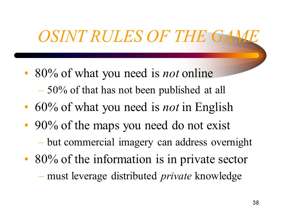 OSINT RULES OF THE GAME 80% of what you need is not online
