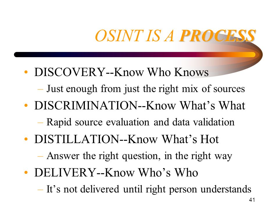 OSINT IS A PROCESS DISCOVERY--Know Who Knows