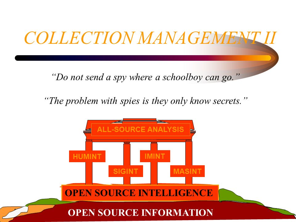 COLLECTION MANAGEMENT II