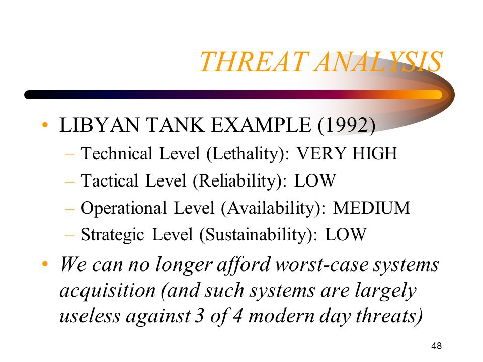 THREAT ANALYSIS LIBYAN TANK EXAMPLE (1992)