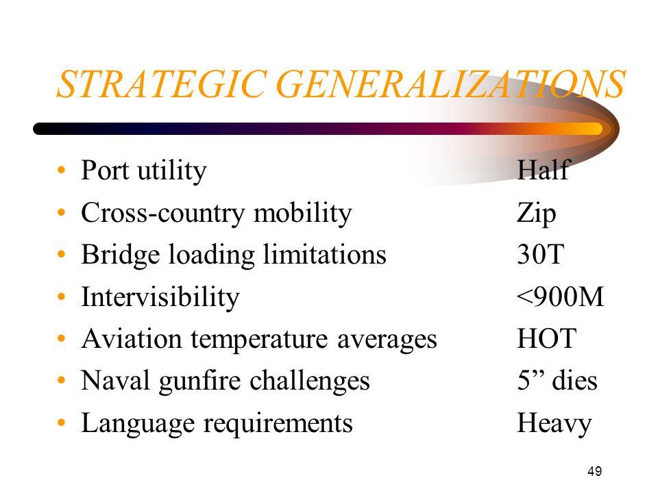 STRATEGIC GENERALIZATIONS