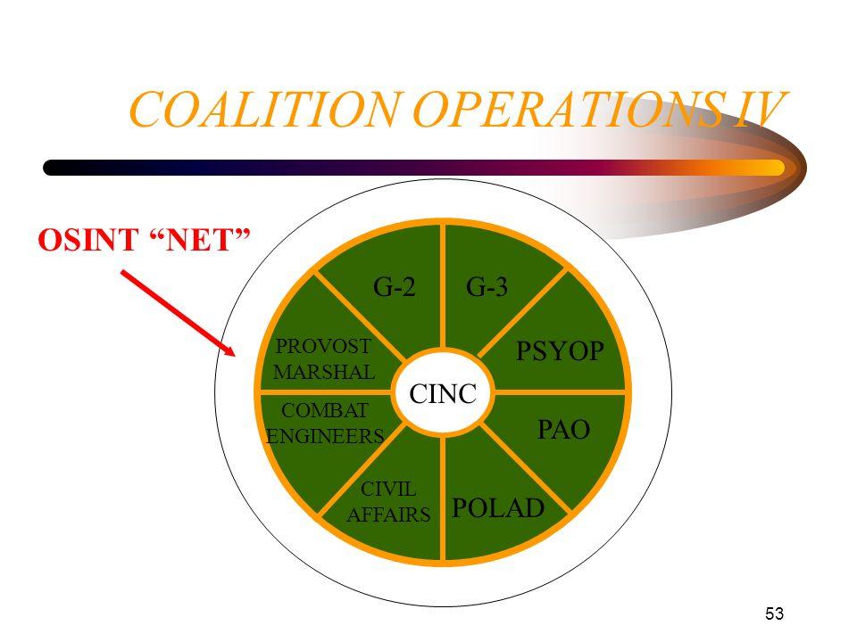 COALITION OPERATIONS IV