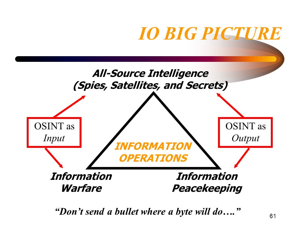 IO BIG PICTURE All-Source Intelligence (Spies, Satellites, and Secrets) OSINT as Input. OSINT as Output.