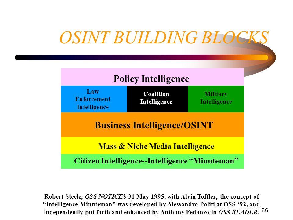 OSINT BUILDING BLOCKS Policy Intelligence Business Intelligence/OSINT