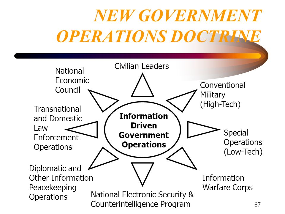 NEW GOVERNMENT OPERATIONS DOCTRINE
