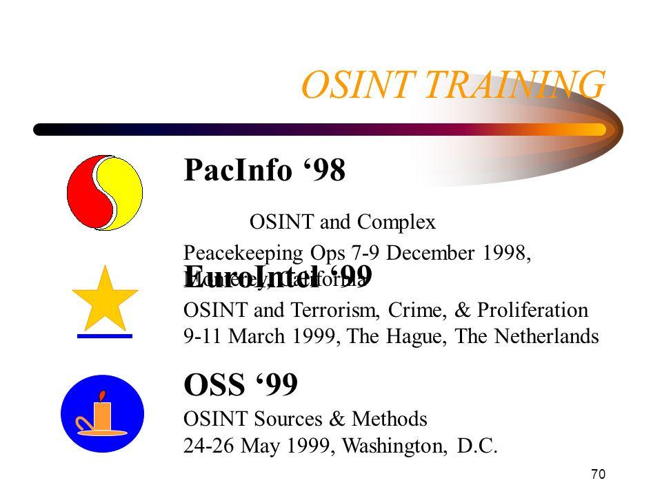 OSINT TRAINING PacInfo '98 OSINT and Complex Peacekeeping Ops 7-9 December 1998, Monterey, California.