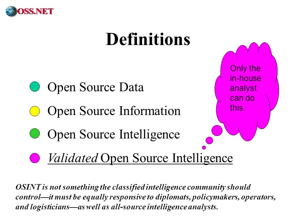 Definitions Open Source Data Open Source Information