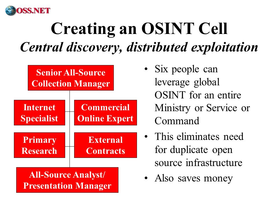 Creating an OSINT Cell Central discovery, distributed exploitation