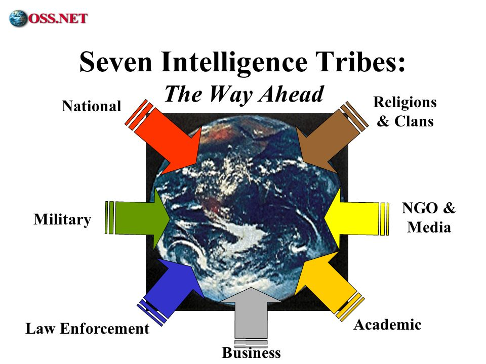Seven Intelligence Tribes: The Way Ahead