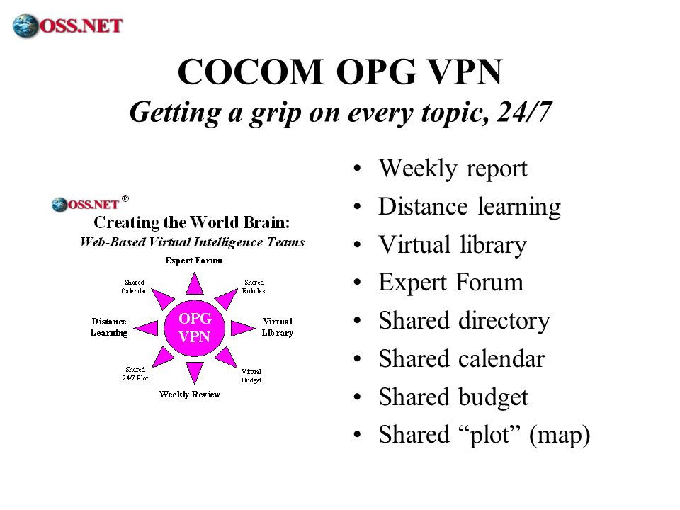 COCOM OPG VPN Getting a grip on every topic, 24/7