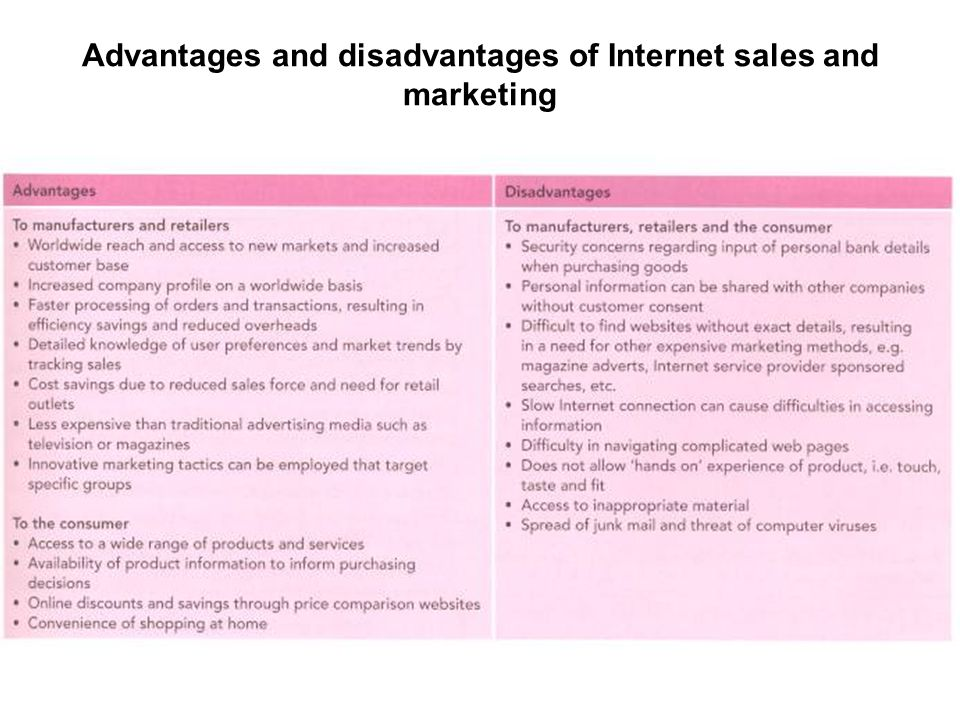 internet marketing advantages and disadvantages pdf