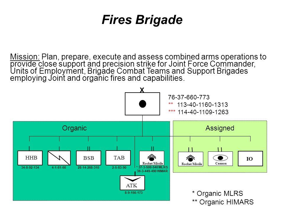 Fires Brigade