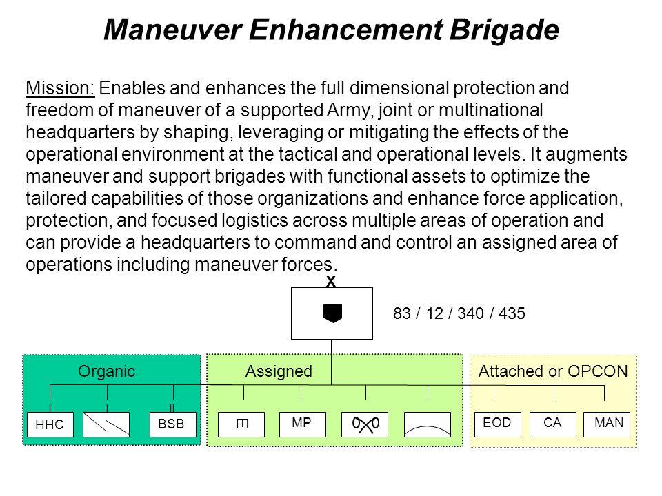 Maneuver Enhancement Brigade