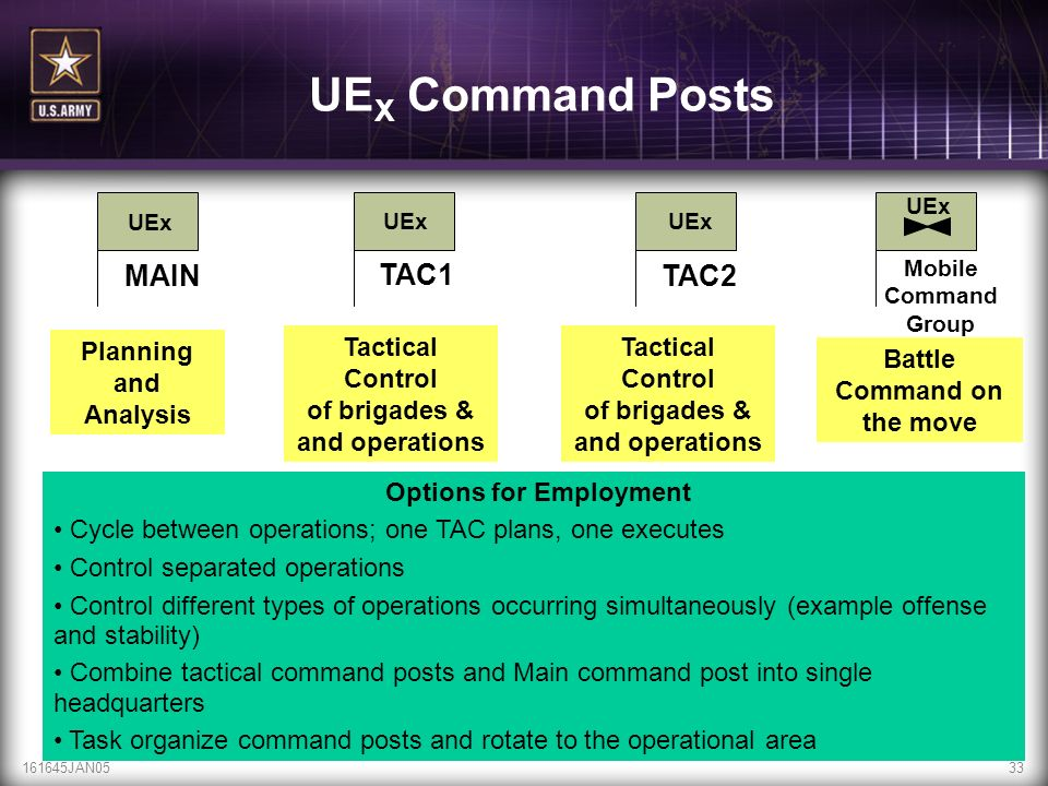 UEX Command Posts MAIN TAC1 TAC2 Planning and Analysis
