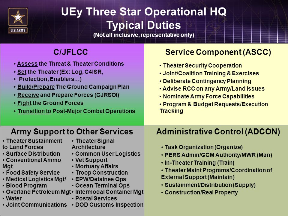 Army Support to Other Services