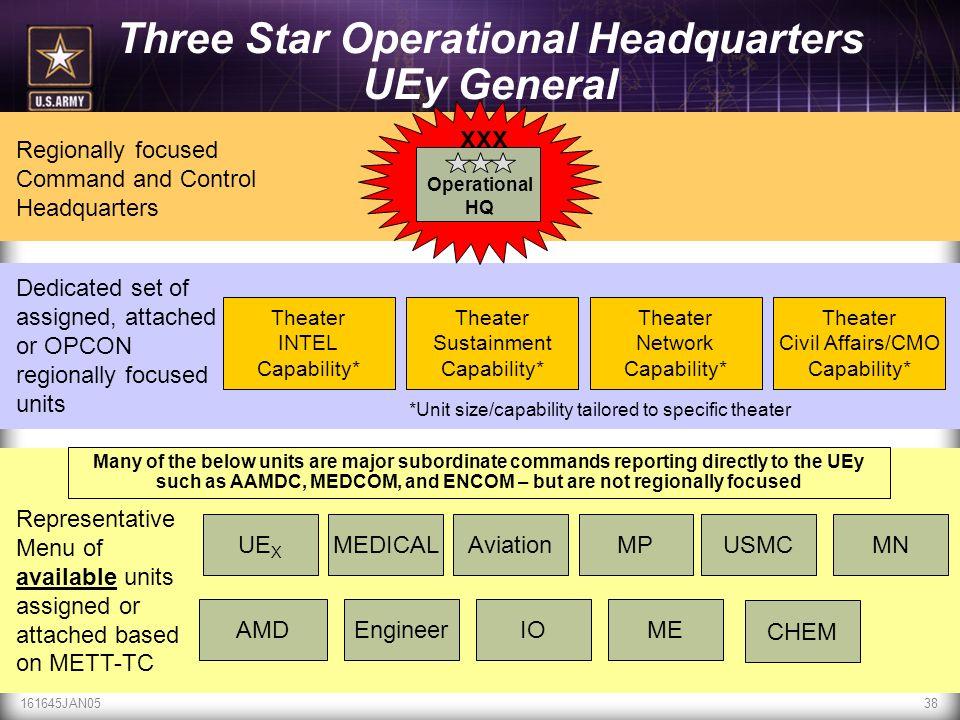 Three Star Operational Headquarters UEy General