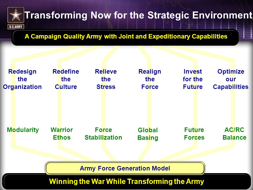 Transforming Now for the Strategic Environment