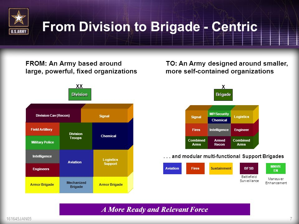 From Division to Brigade - Centric