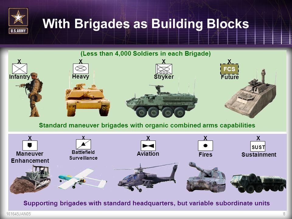 With Brigades as Building Blocks