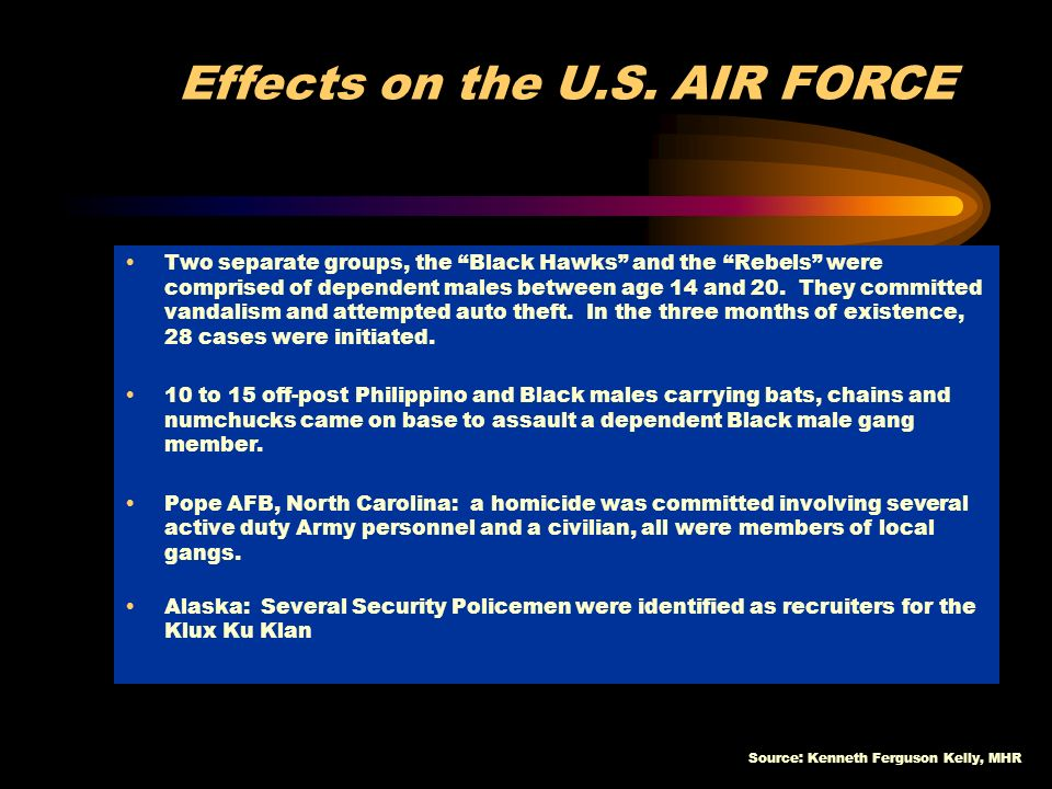 Effects on the U.S. AIR FORCE