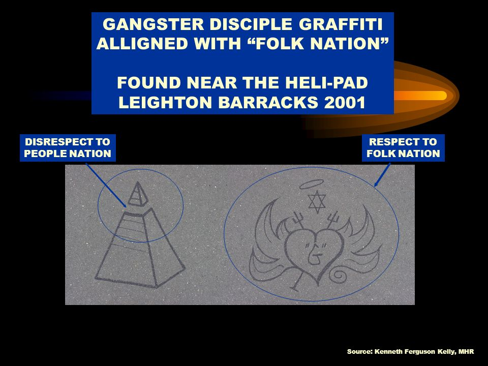GANGSTER DISCIPLE GRAFFITI ALLIGNED WITH FOLK NATION