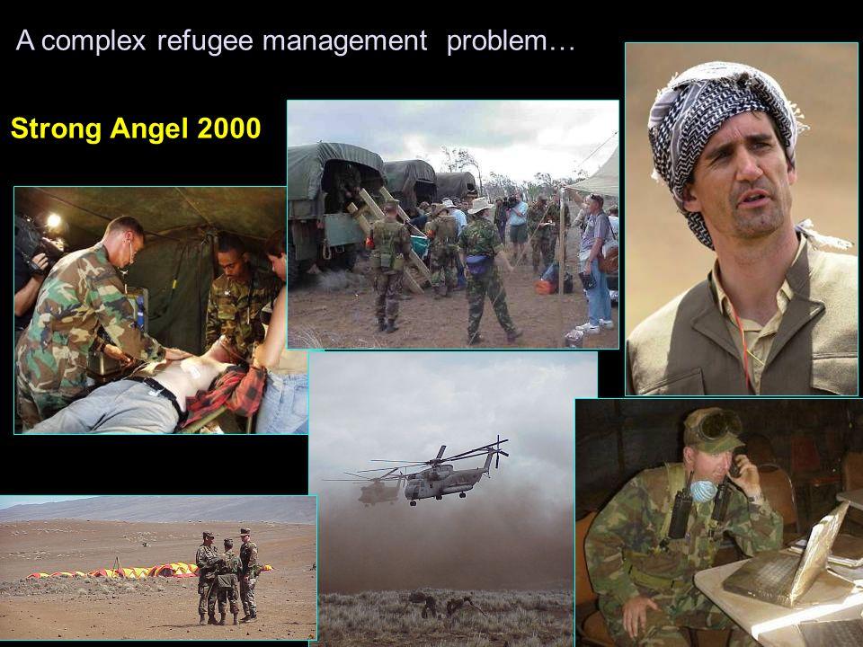 A complex refugee management problem…