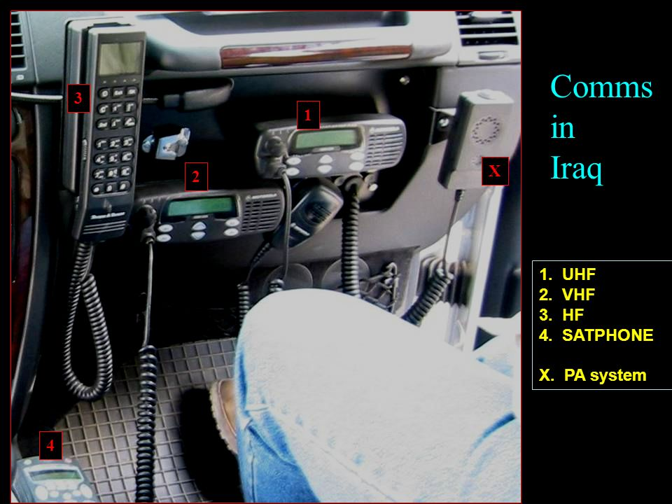 Comms in Iraq 3 1 X 2 1. UHF 2. VHF 3. HF 4. SATPHONE X. PA system 4
