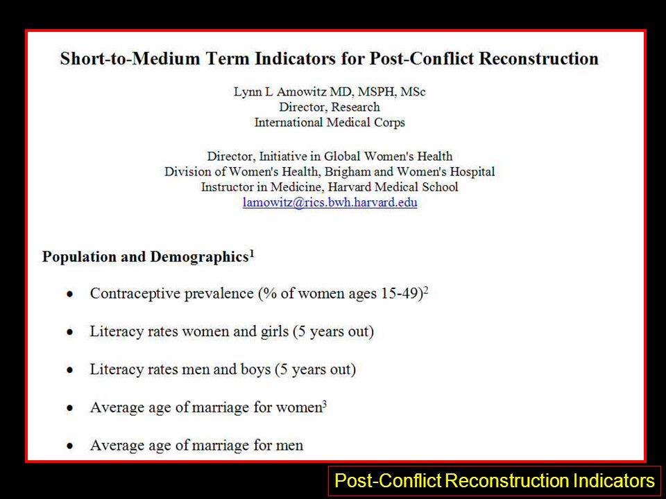 Post-Conflict Reconstruction Indicators