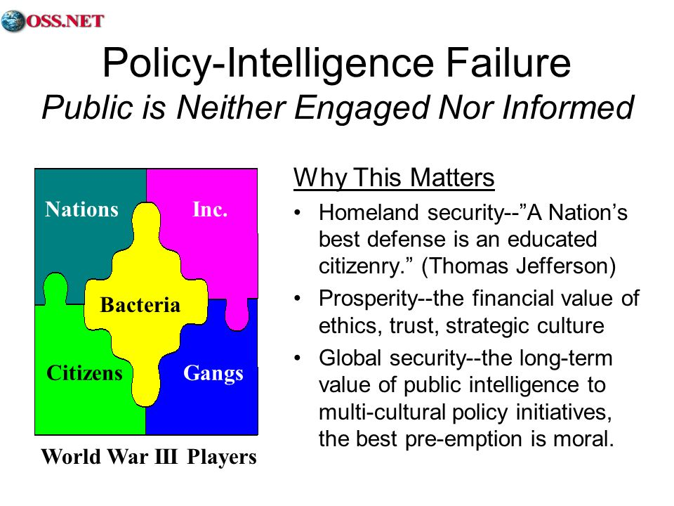 Policy-Intelligence Failure Public is Neither Engaged Nor Informed