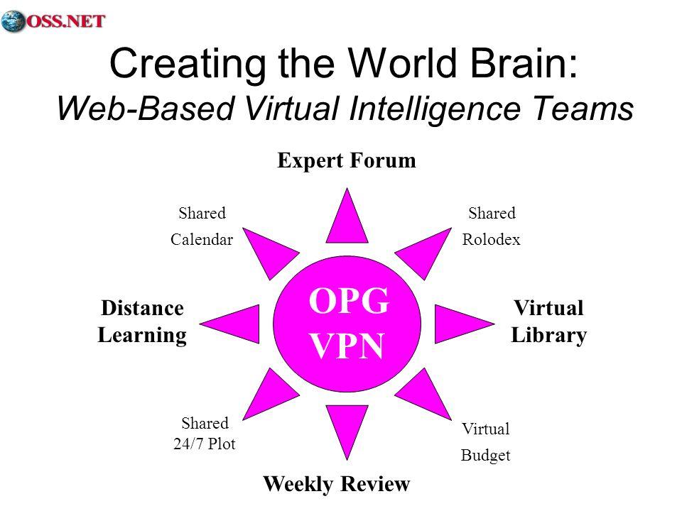 Creating the World Brain: Web-Based Virtual Intelligence Teams