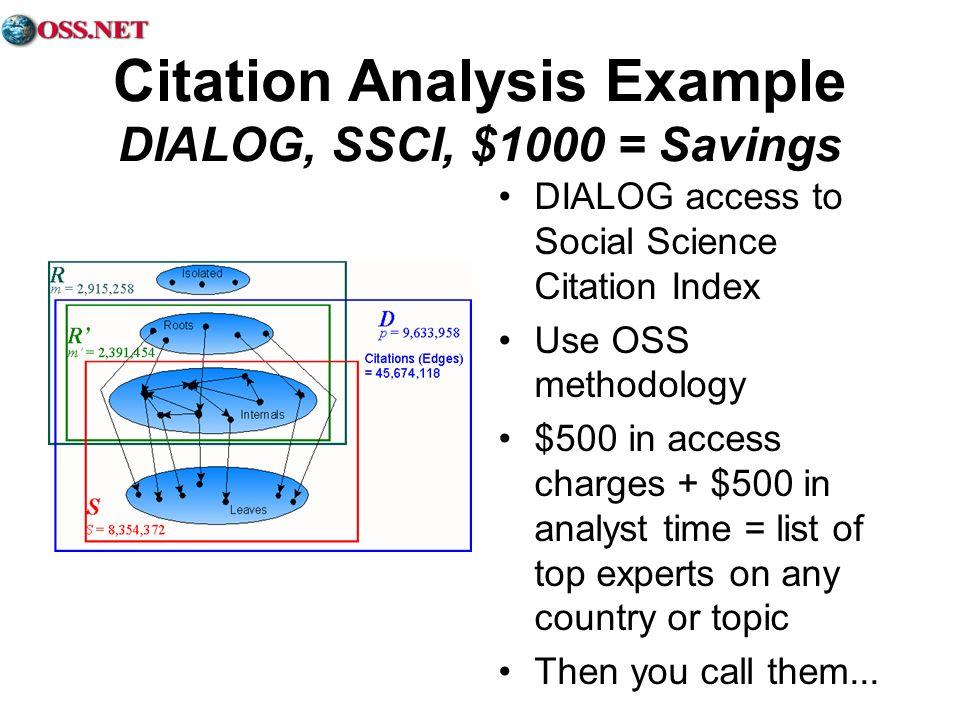 Citation Analysis Example DIALOG, SSCI, $1000 = Savings