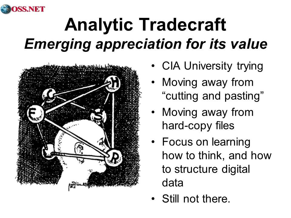 Analytic Tradecraft Emerging appreciation for its value