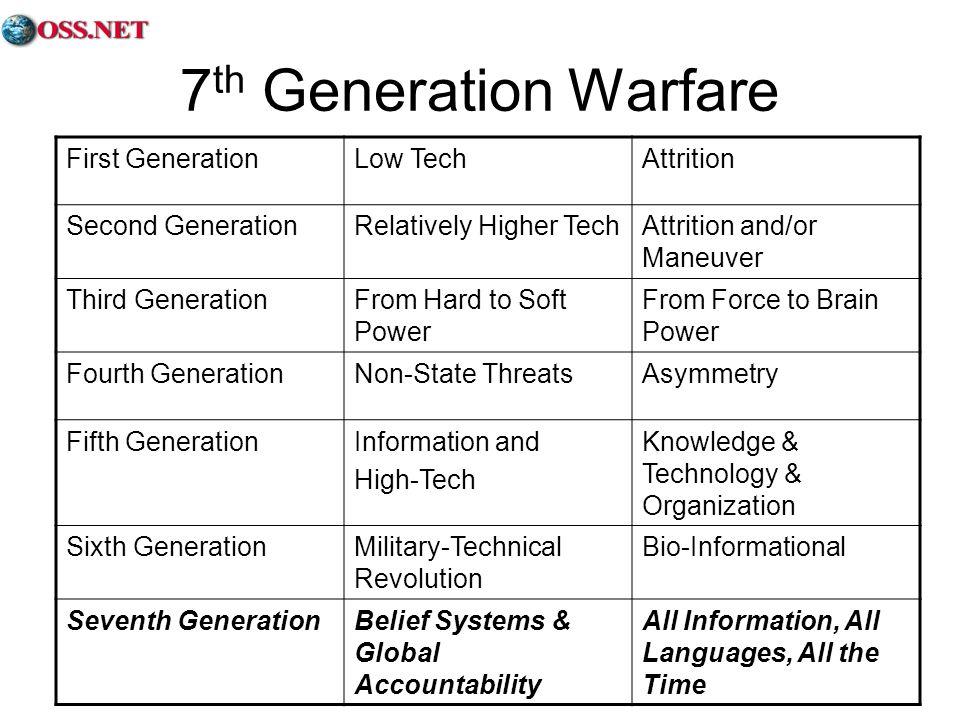 7th Generation Warfare First Generation Low Tech Attrition