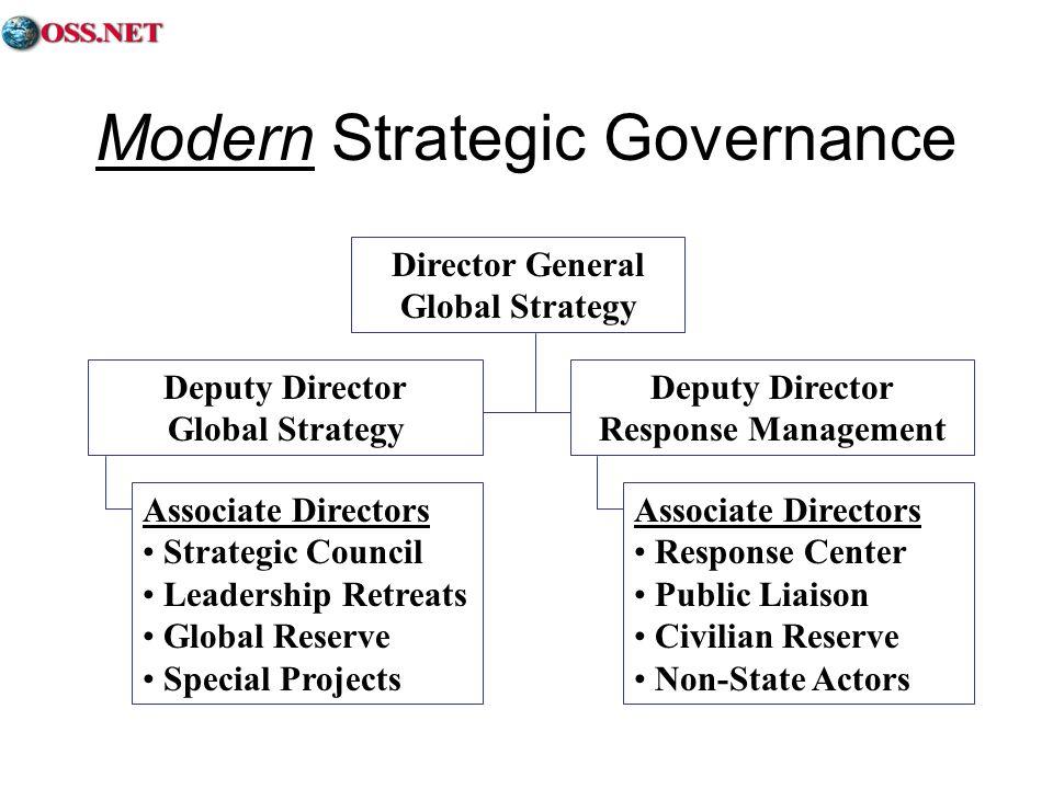 Modern Strategic Governance