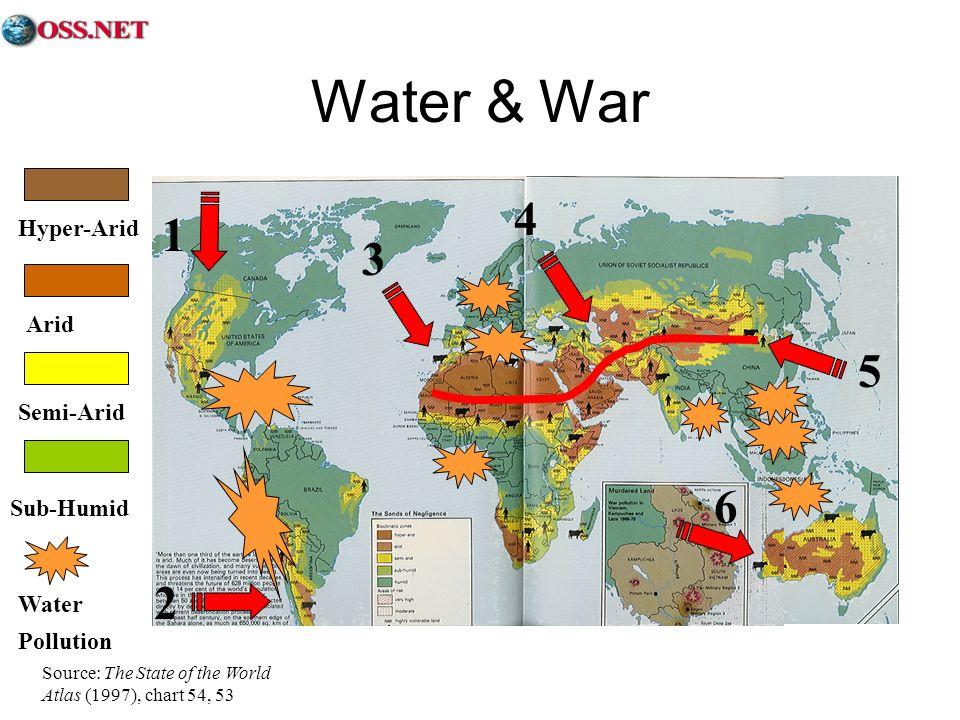 Water & War Arid. Semi-Arid. Water Pollution. 1. 2. 3. 4. 5. 6. Hyper-Arid.
