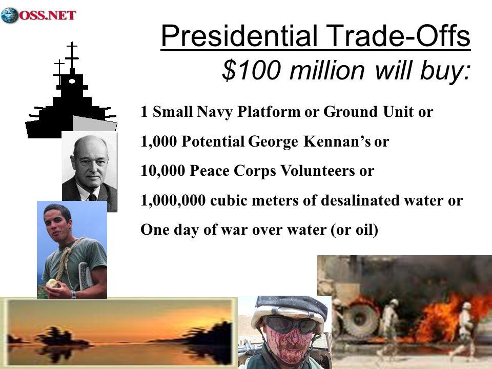 Presidential Trade-Offs $100 million will buy: