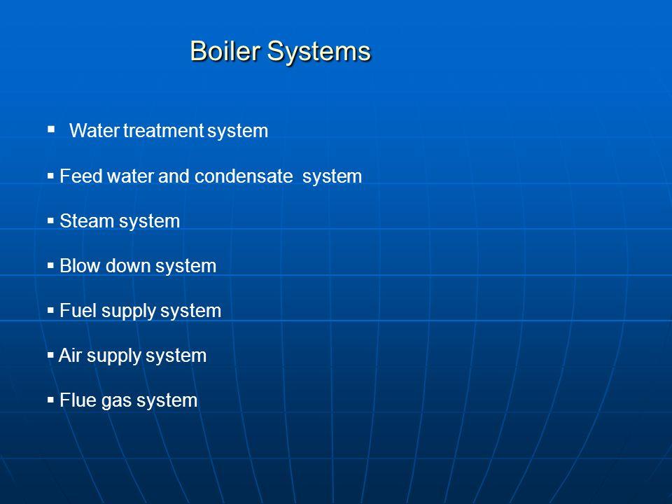 boiler feed water treatment pdf