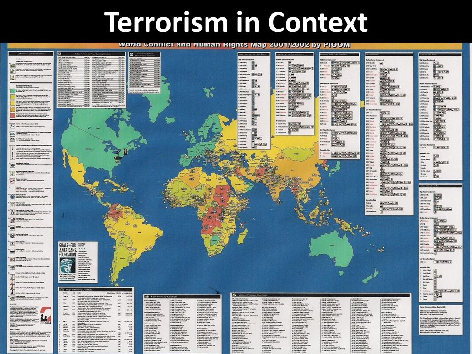 Terrorism in Context