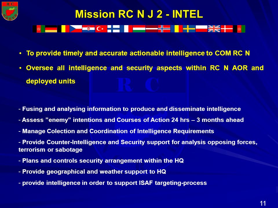 Mission RC N J 2 - INTEL To provide timely and accurate actionable intelligence to COM RC N.