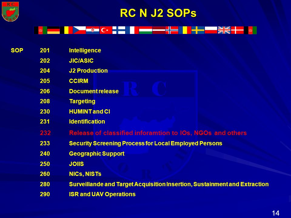 RC N J2 SOPs SOP 201 Intelligence 202 JIC/ASIC 204 J2 Production