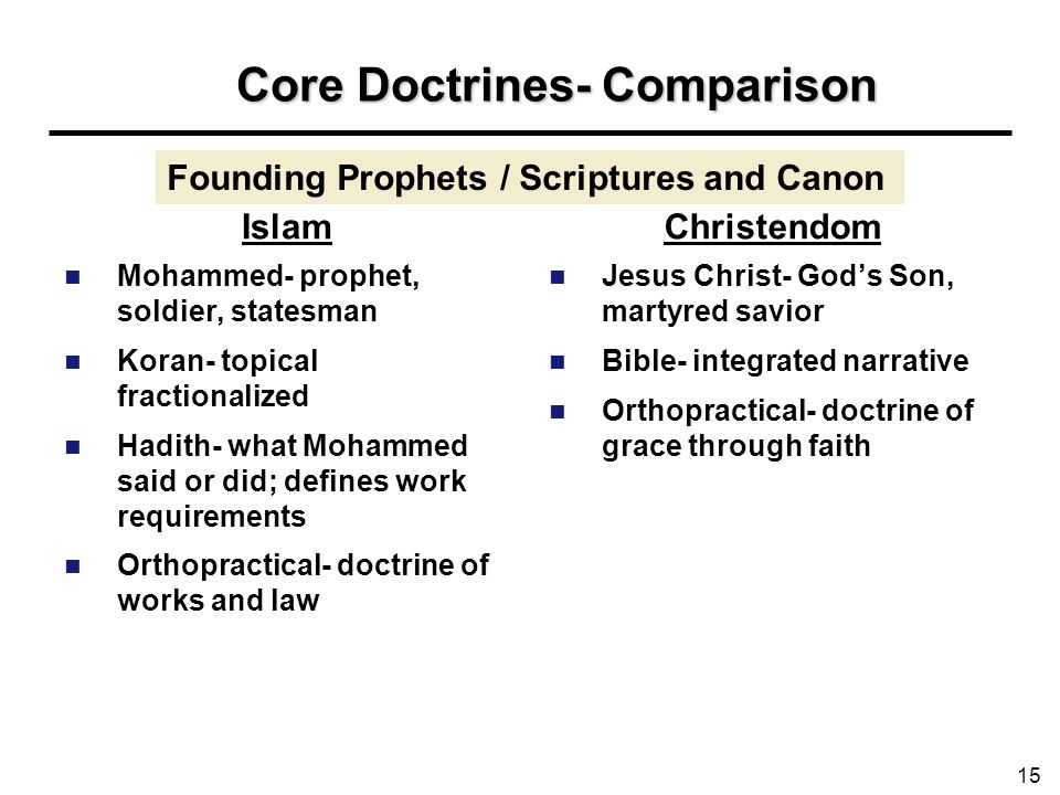 Core Doctrines- Comparison