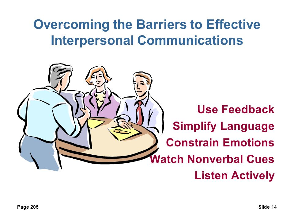 effective interpersonal communications 6 games & activities (for groups) to develop effective interpersonal.